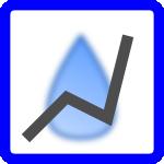 【作ってみた】湿度のグラフや気温+湿度のグラフ
